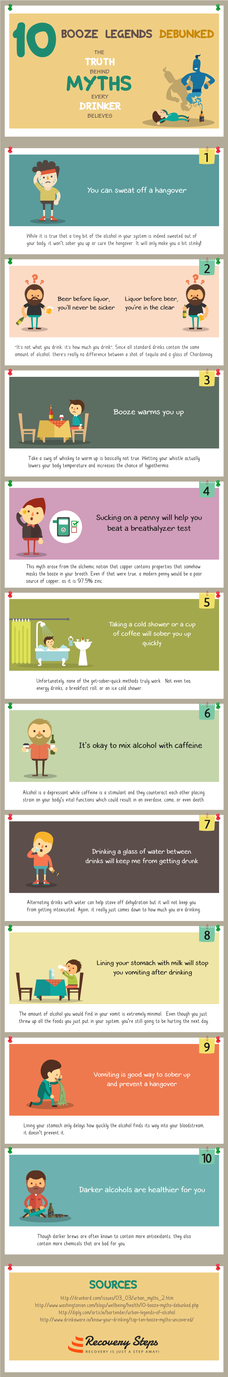 10 Alcohol Myths Debunked Infographic
