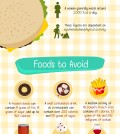 Your Complete Guide To Obesity Infographic