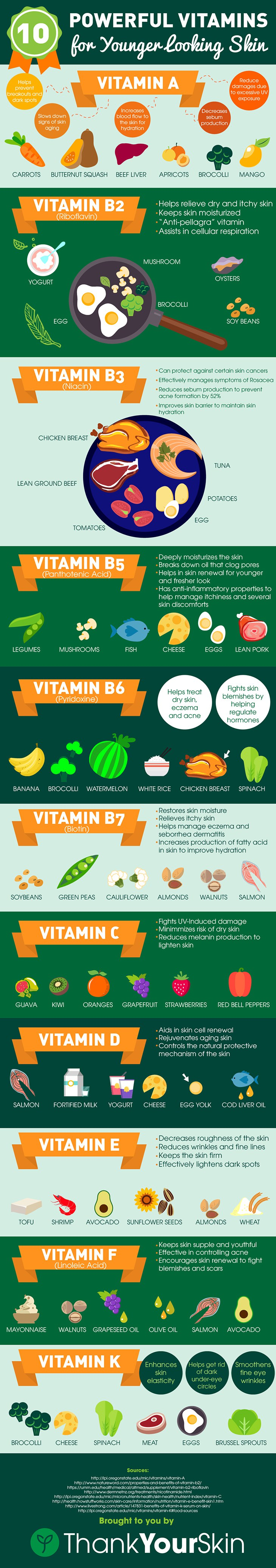 10 Essential Vitamins To Make You Look Younger Infographic