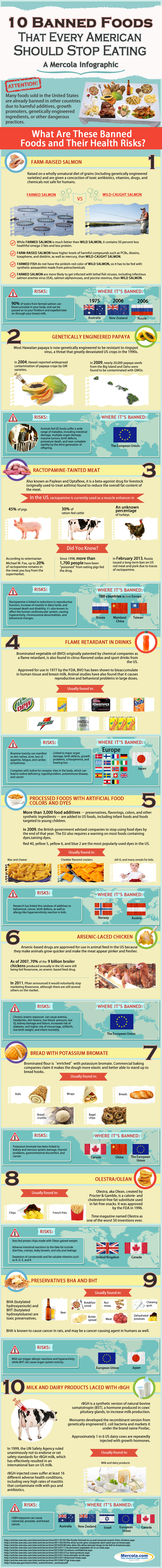 10 Banned Products You Should Remove From Your Diet Infographic
