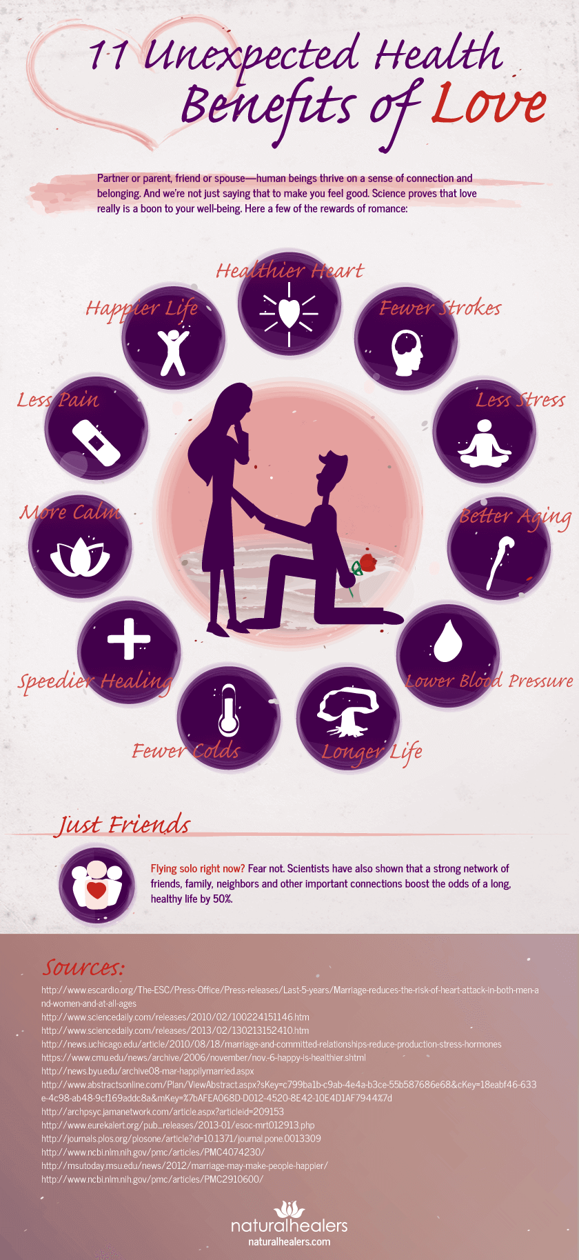 11 Surprising Health Benefits Of Love Infographic