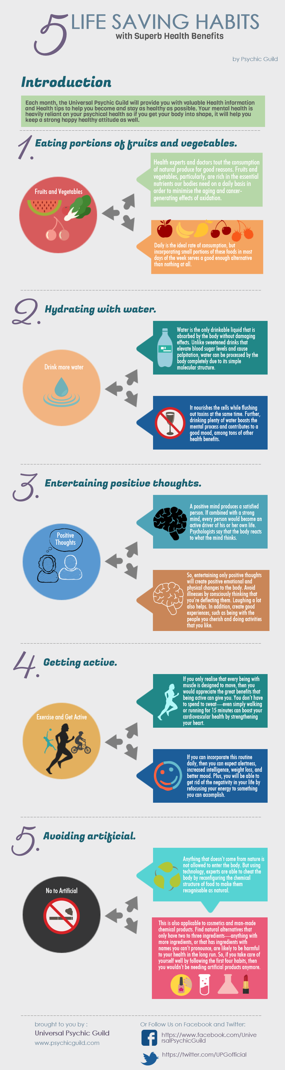 5 Simple But Powerful Habits For Healthier And Happier Life Infographic