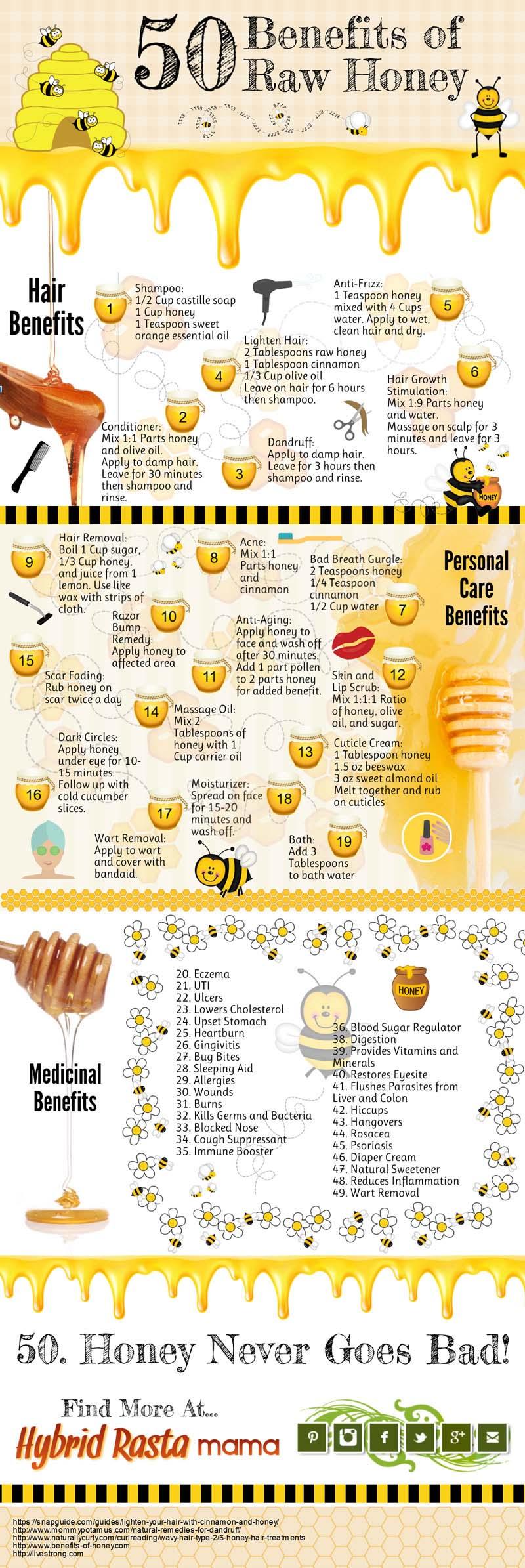 50 Amazing Benefits Of Raw Honey Infographic