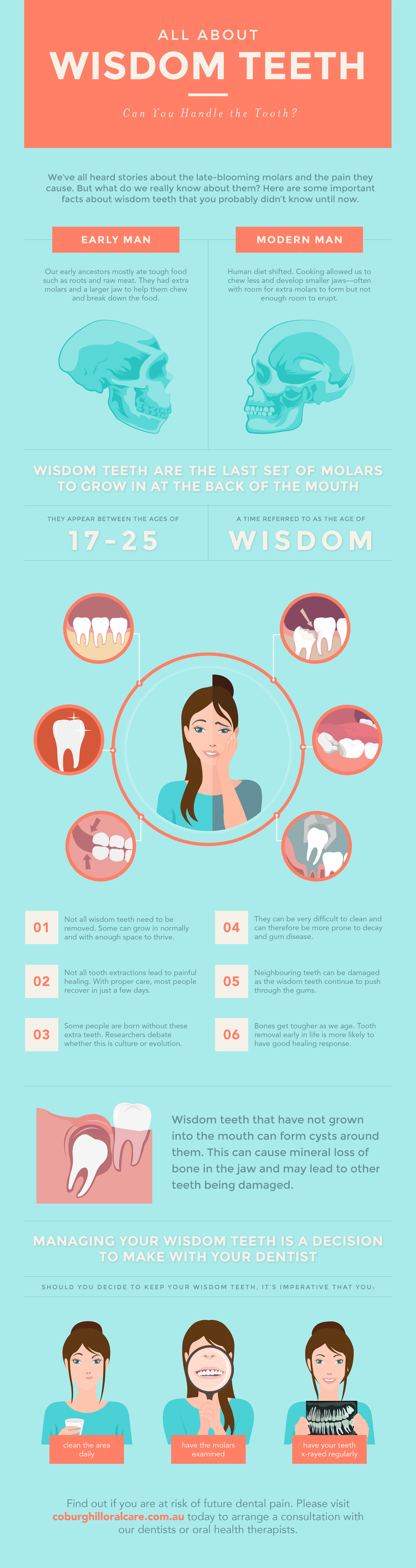 Can You Manage Your Wisdom Teeth? Infographic