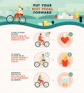 Learn How Cycling Can Change Your Life And Environment Infographic