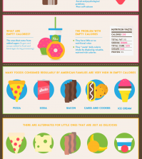 Help Your Kids Make Healthy Food Choices Infographic