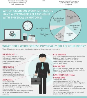 the harmful effects of stress The documentary stress: portrait of a killer shows the drastic effects of stress on your body and brain  figure out ways to combat it and reduce its negative.
