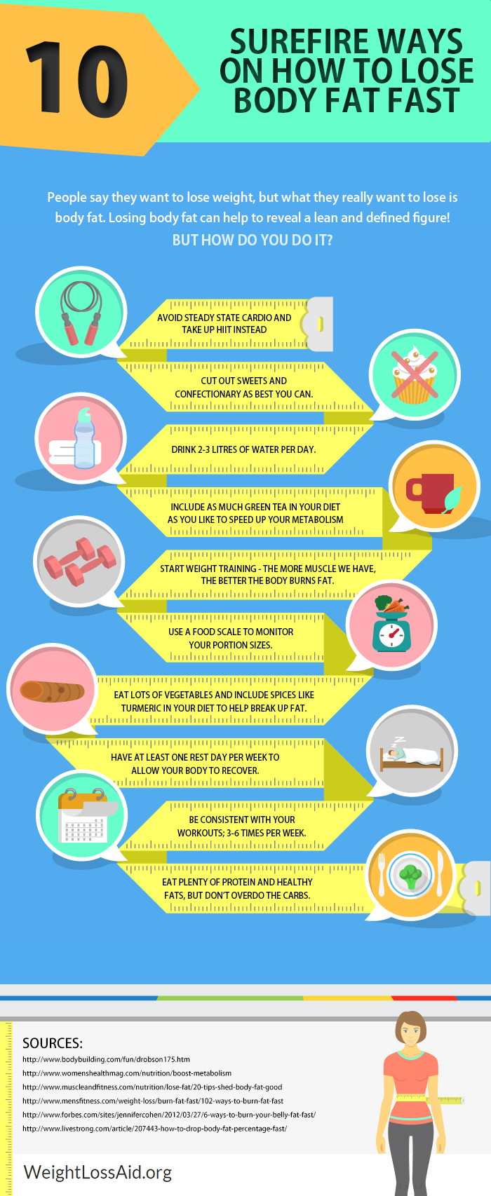 10 Infallible Ways To Lose Weight Fast Infographic