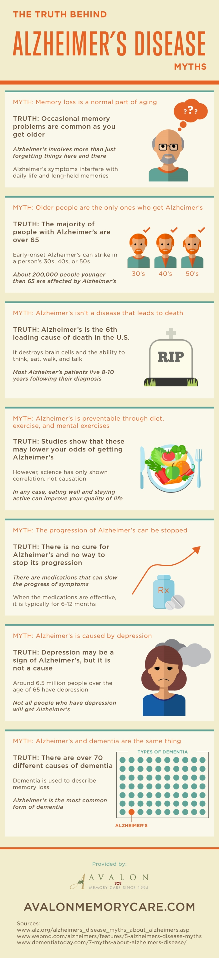 Debunking Myths: What You Know About Alzheimer's Disease May Be False Infographic
