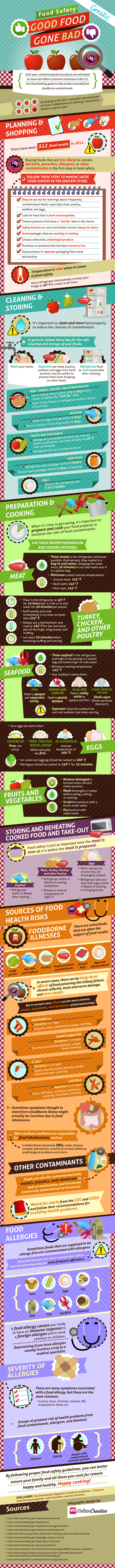 The Guide To Paleo Diet: What Is It And Why It's Good For You Infographic