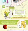 How To Keep Your Eyes Healthy In A Digital World Infographic