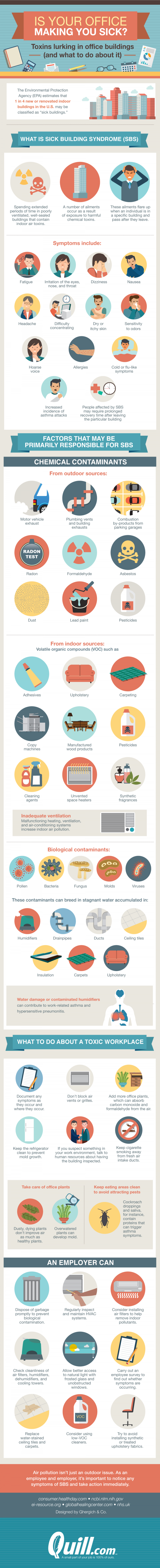 Dangerous Toxins Lurking In Your Office And Ways To Avoid Them Infographic
