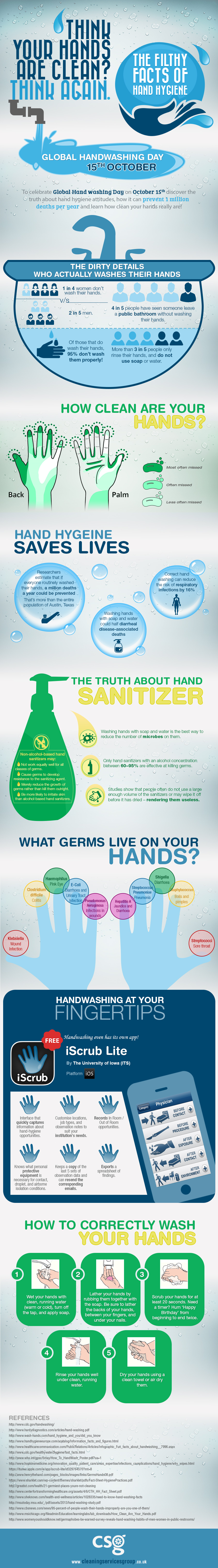 Do You Wash Hands Right? 95% Of People Don't, And It's Dangerous Infographic