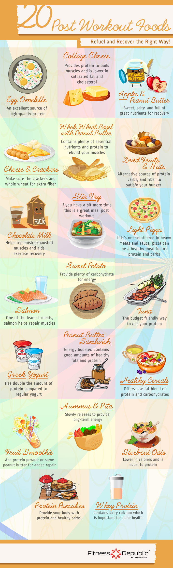 20 Vital Nutrients Your Body Needs After A Workout Infographic