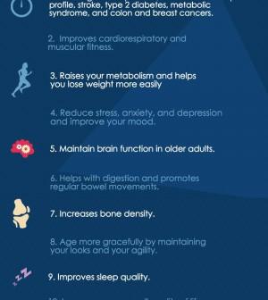 Benefits of Exercise Khouri