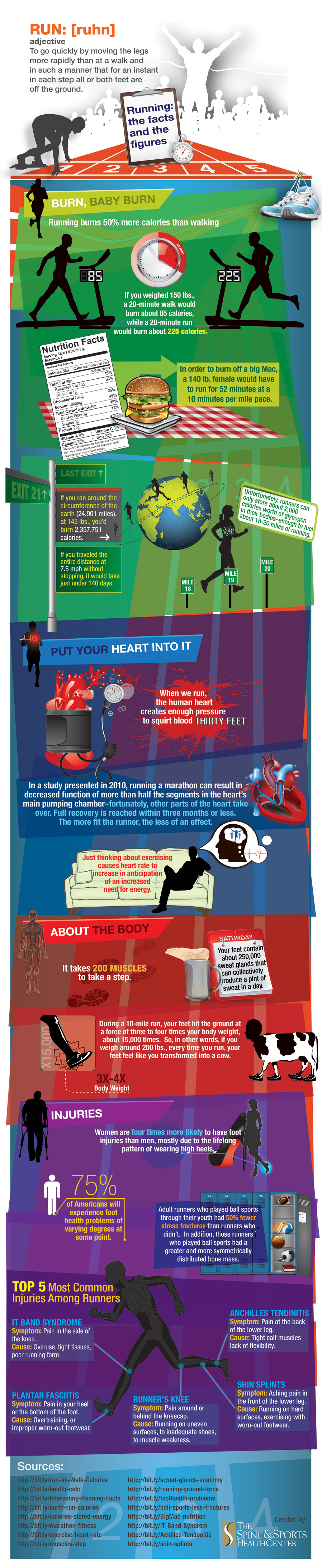 Astonishing Facts And Figures About Running Infographic
