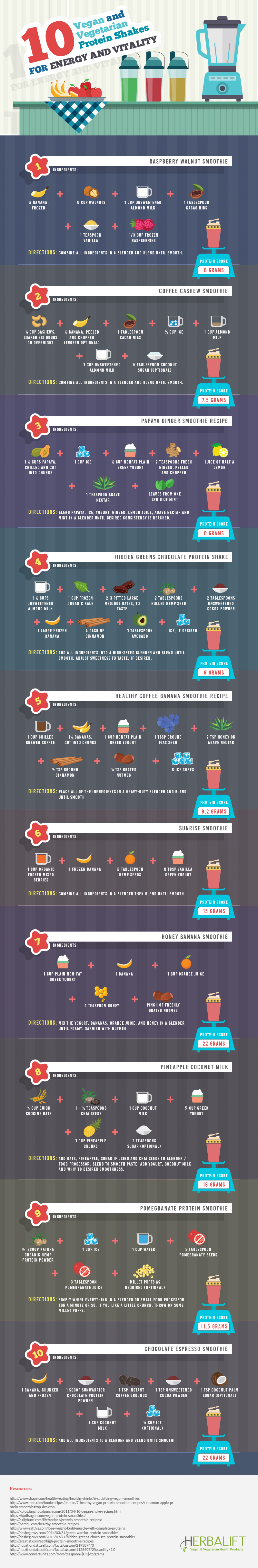 10 Smoothie Recipes To Keep You Healthy And Energized Infographic