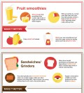 Be Careful: These Popular Snacks Can Be Surprisingly Energy-Depleting Infographic