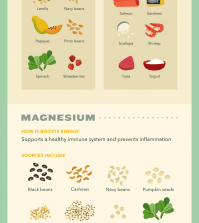 Say Fatigue Goodbye With These Powerful Vitamins And Minerals Infographic