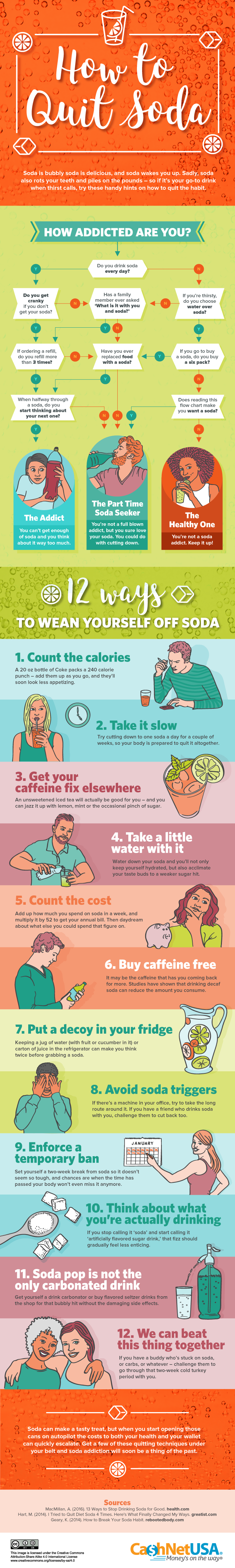How To Stop Being A Soda Addict Infographic