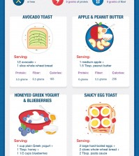 Upgrade Your Snack Game To Get More Fiber and Protein Infographic