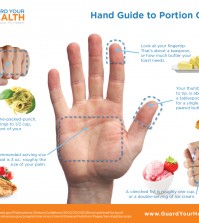 Control Your Portions With This Easy Hand Guide Infographic
