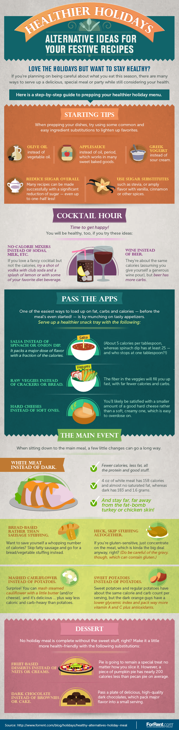 Healthy Alternatives To Your Favorite Holiday Dishes Infographic
