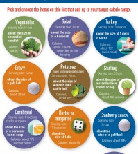 Cut Down Your Thanksgiving Calorie Intake This Season Infographic
