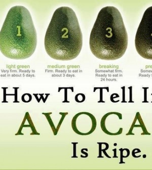 how to know if avocado is ripe