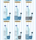 Do You Want To Know What's In Your Tap Water? Infographic