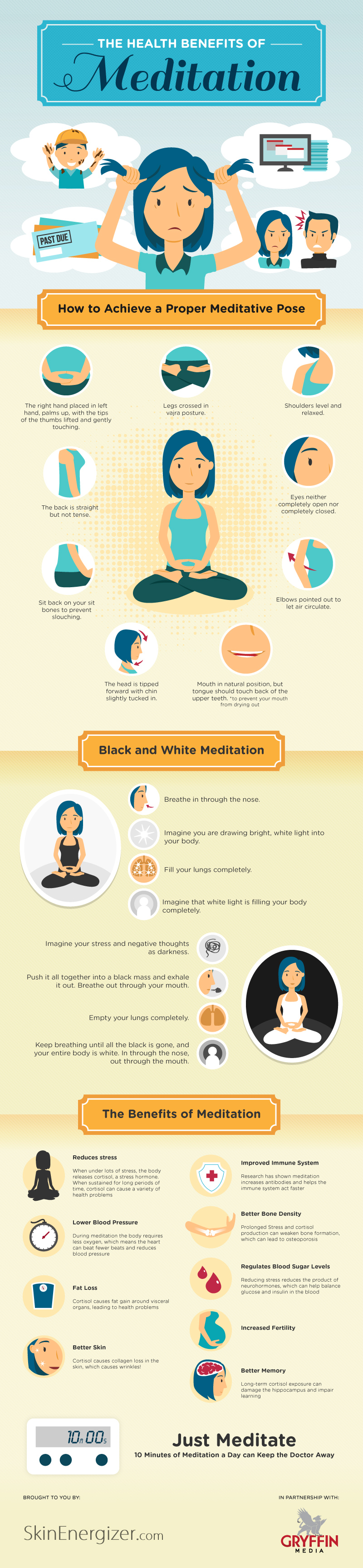 Stressed And Tired? Meditation Is The Answer Infographic