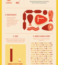 Is It Possible To Eat Local In Winter? Infographic