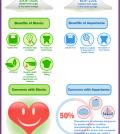 Stevia vs. Aspartame: Which One Do You Choose? Infographic