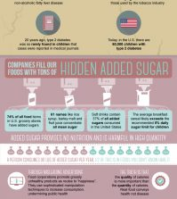 Still Think All Calories Are Equal? Read This Infographic