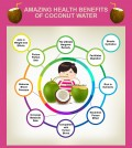 Amazing Reasons To Start Drinking Coconut Water Infographic