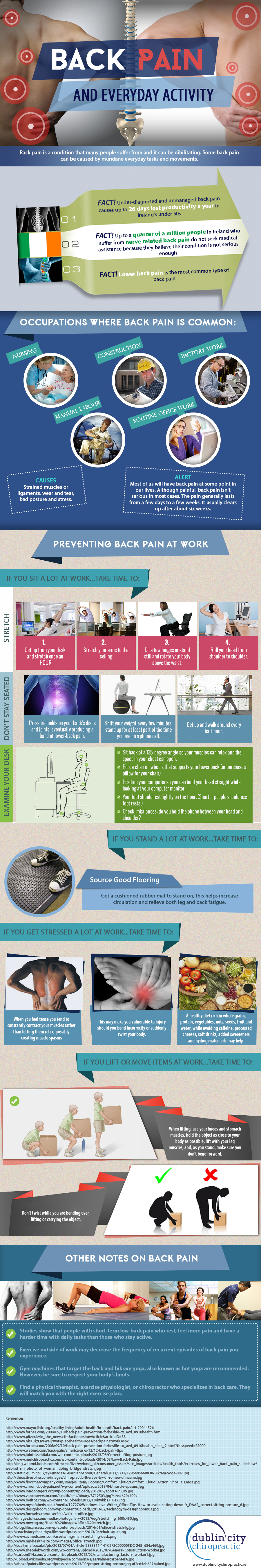 Unexpected Back Pain Hazards In Your Everyday Activities Infographic
