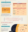 Carbs Are Killing You. Find Out Why Infographic