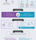 Cold And Flu: Do You Know The Difference? Infographic