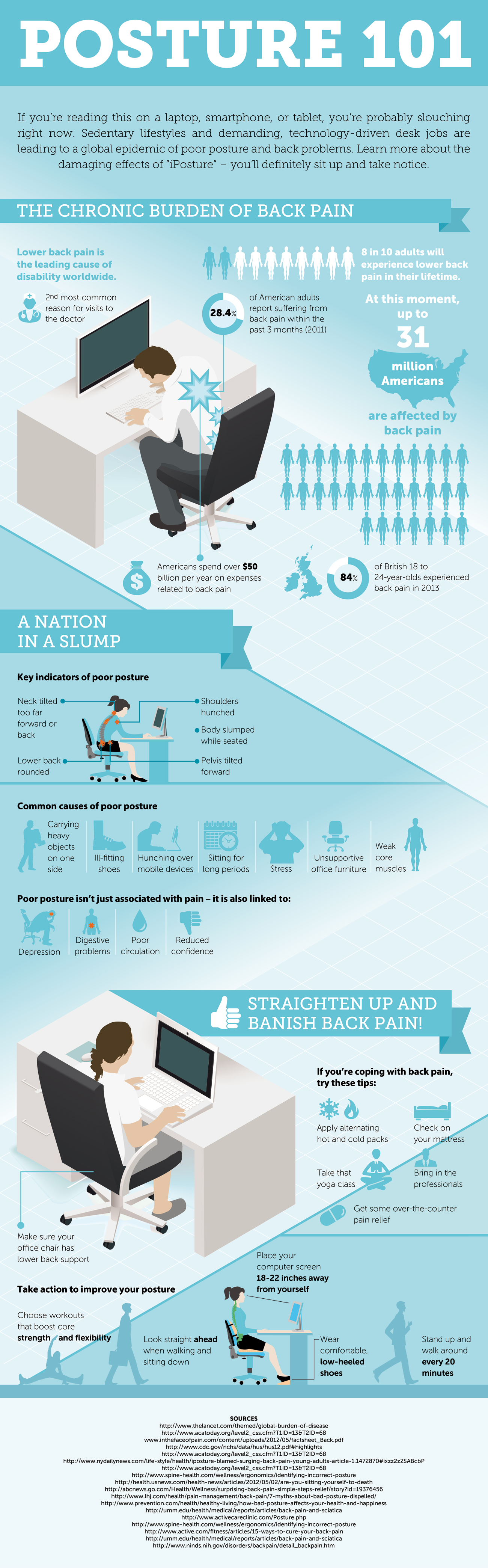 Simple Ways To Improve Your Posture Right Now Infographic