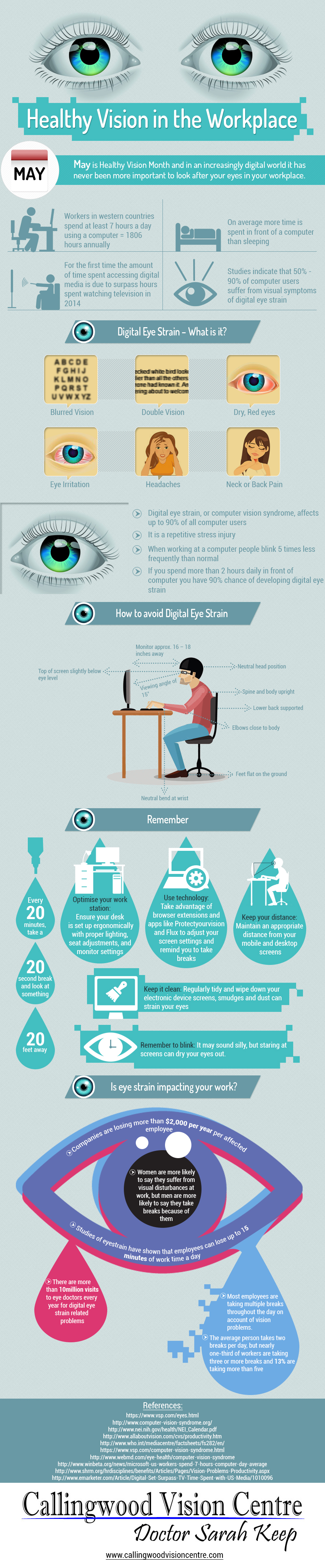 Keep Your Eyes Healthy In The Workplace Infographic