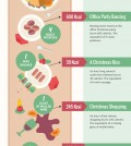 Trying To Burn Off Those Christmas Calories? Here's How To Do It Infographic