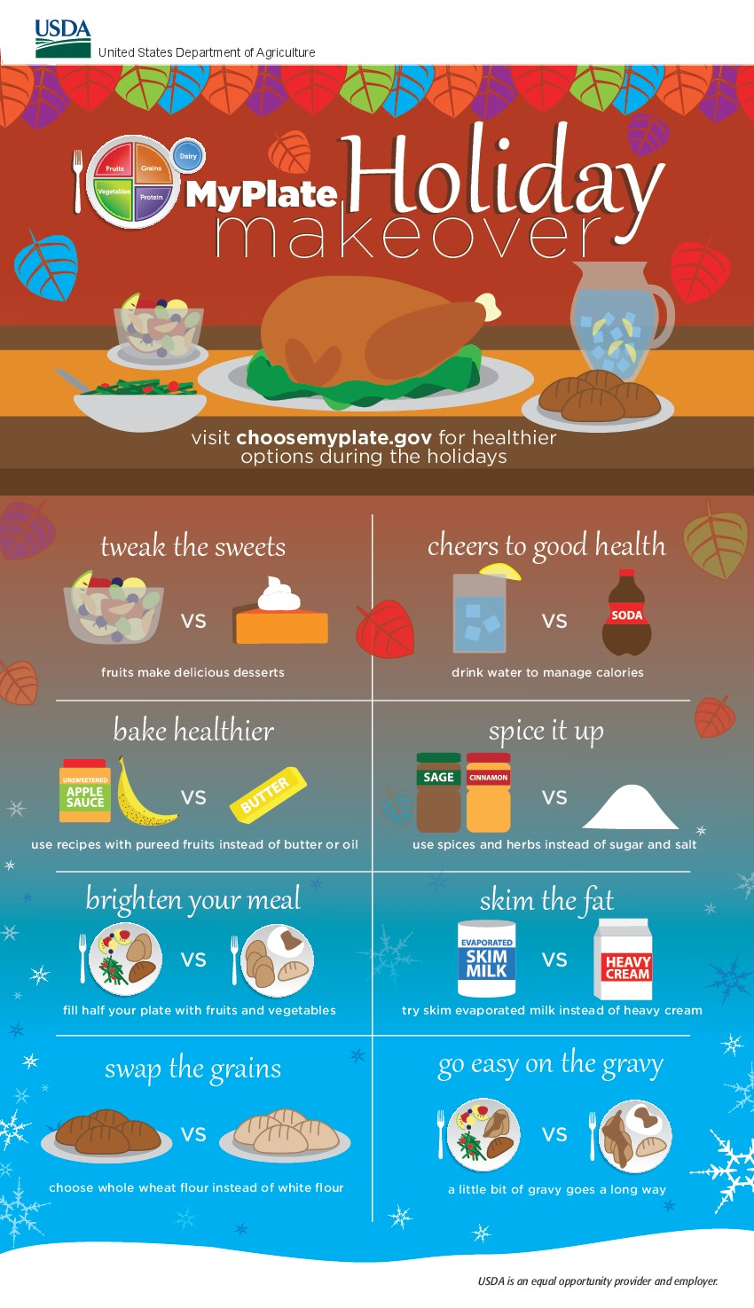 Make Smarter Food Choices This Holiday Season Infographic