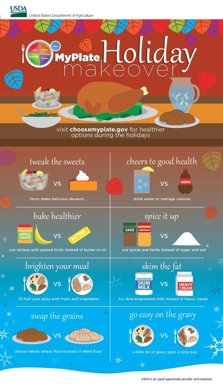 Make Smarter Food Choices This Holiday Season Infographic