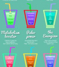 Excellent Smoothie Recipes For Any Occasion Infographic