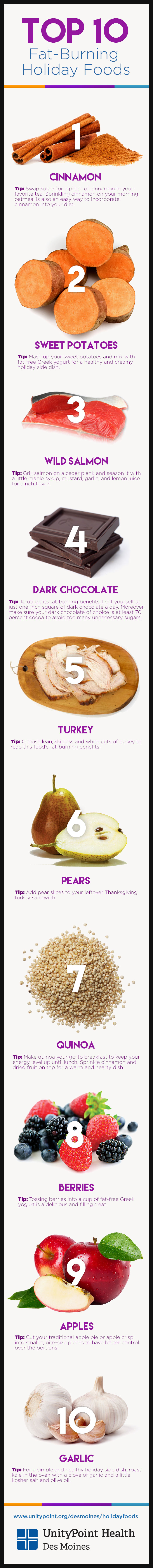 Avoid Gaining Holiday Weight With These 10 Fat-Burning Foods Infographic