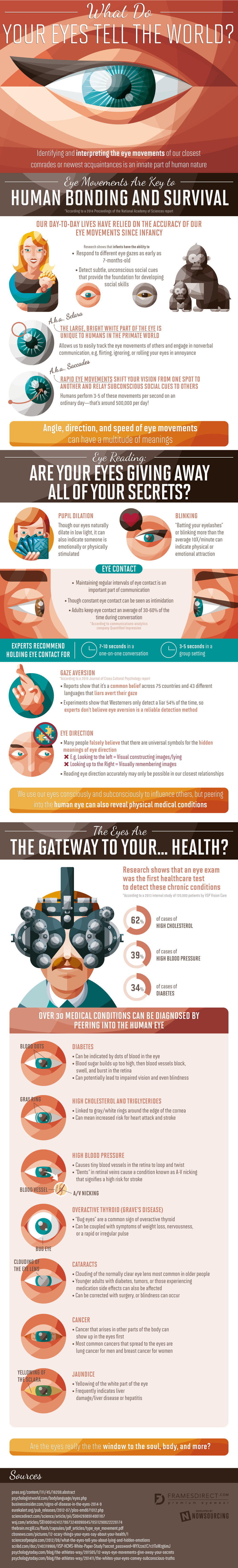 Eyes: Amazing Truths Behind The Mirror Of The Soul Infographic