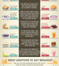 Eat This, Not That - Breakfast Edition Infographic