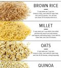 Your Guide To Cooking Grains The Right Way Infographic