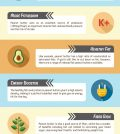 8 Reasons Why You Don't Have To Give Up Peanut Butter Infographic