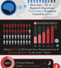 6 Scary Facts About Stress Infographic